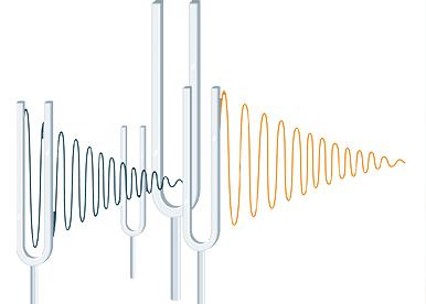 MR Physics - Generating & Acquiring the MR Signal - USA