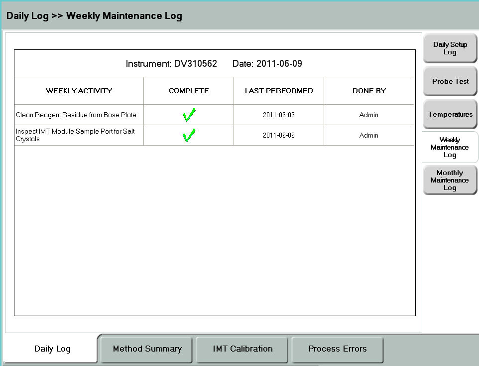 Weekly/Monthly Maintenance Online Training